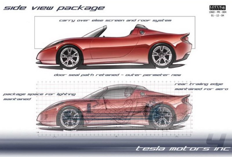 Дизайн прототипа Tesla Roadster