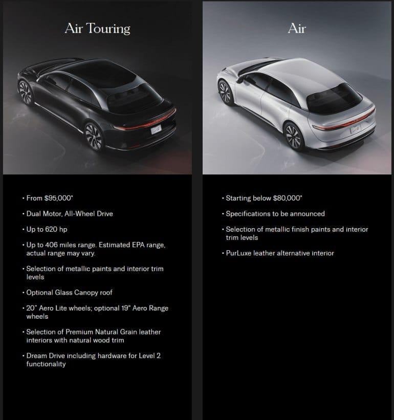 Премьера электромобиля Lucid Air: премиум-седан с рекордными характеристиками