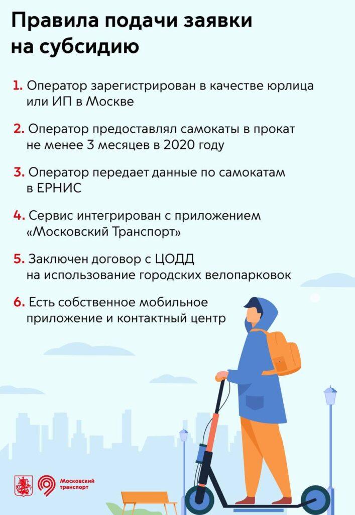 Требования к оператору Дептранс