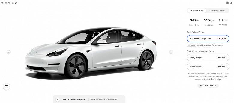 Рост цен на электромобили Tesla Model 3