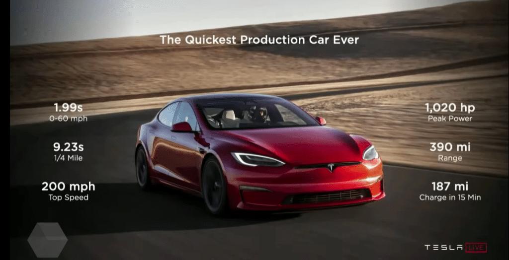 Основные характеристики Tesla Model S Plaid