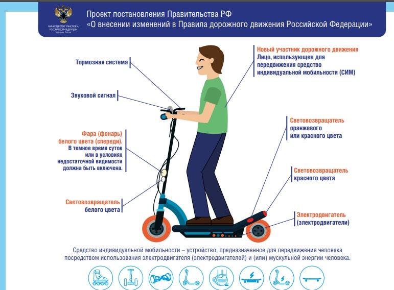 Правила езды на электросамокатах