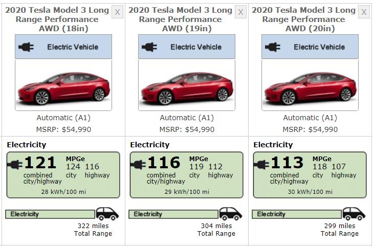 Сравнение запаса хода Tesla Model 3 с разной величиной колес