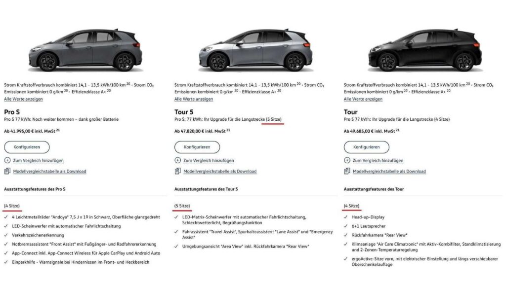 Модификации электромобиля Volkswagen ID.3