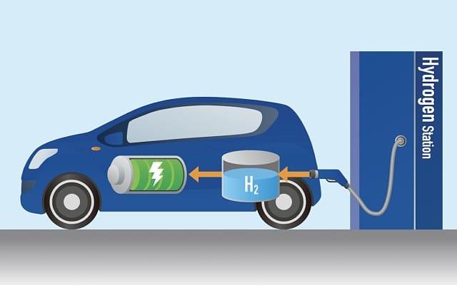 устройство водородного автомобиля