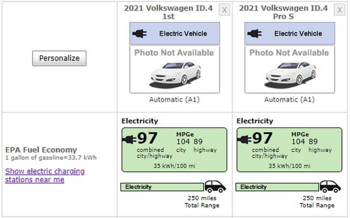 Запас хода id.4 volkswagen по оценке EPA